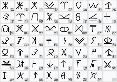 hieroglieven: oude alfabet Stock Illustratie