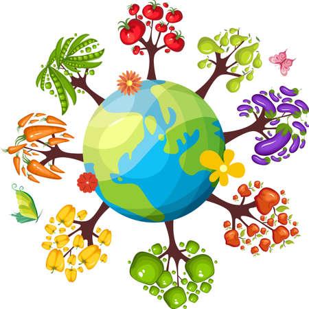 biologic: harvest