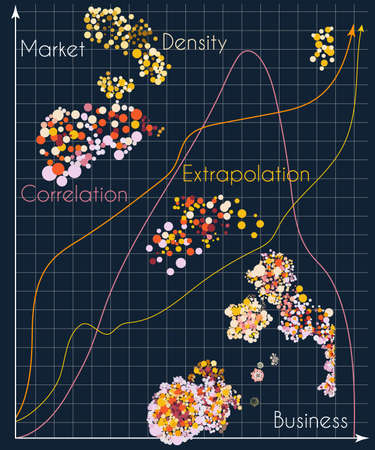 vector graphic that shows density of different markets in correlations and extrapolation