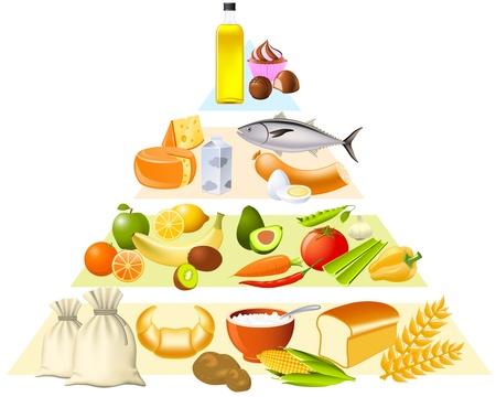 Food pyramid Stock Illustratie