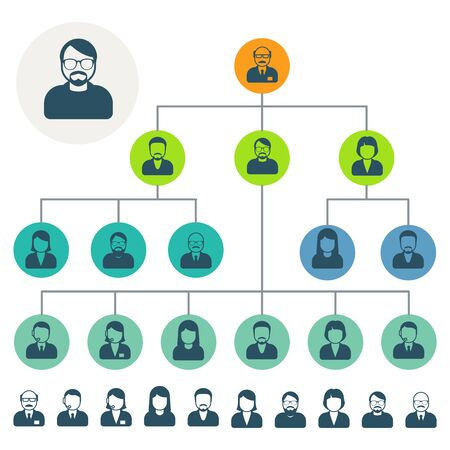 Hierarchia personelu lub schemat struktury organizacyjnej
