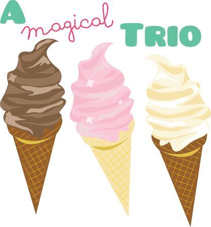 sorbet: Everyone loves ice cream.