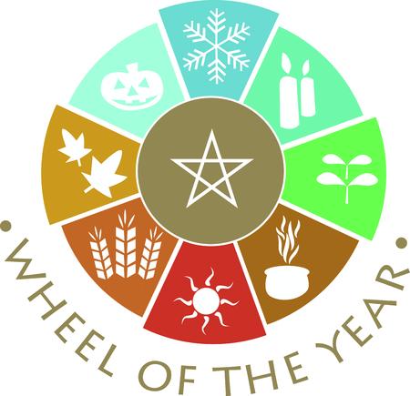 Celebrate the Jewish holidays with the religious wheel. Çizim