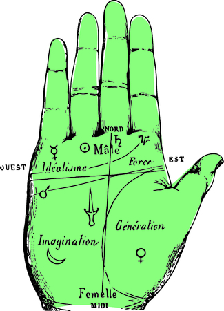 palmistry: Spark your imagination!  This whimsical design will be perfect on framed embroidery, throw pillows, napkins and more!