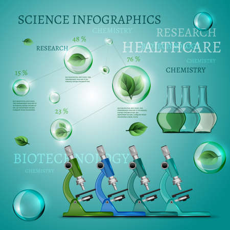 forensic medicine: The illustration of microscope infographic. Vector image.