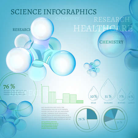 The illustration of molecule with infographics elements. Research and experiment charts and diagrams. Vector image for school and science templates.
