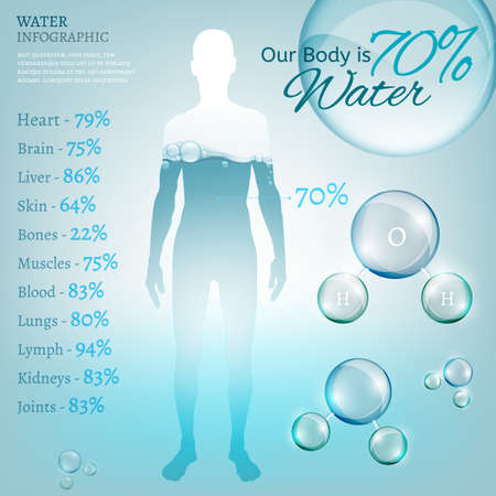 vasos de agua: El agua es la fuerza motriz de toda la naturaleza. La ilustraci�n de la infograf�a bio con la mol�cula de agua en estilo transparente. Ecolog�a y el concepto de la bioqu�mica. Bebe mas agua! Vector imagen.