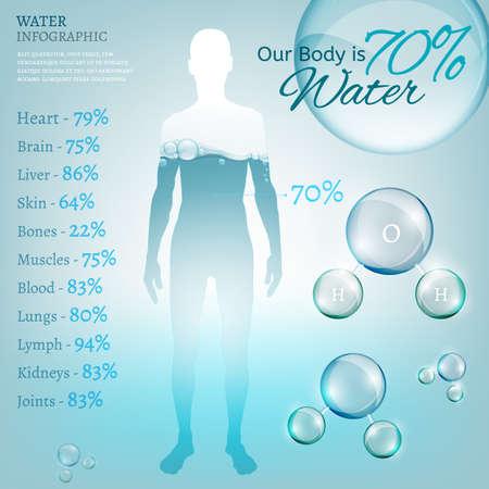 L'acqua è la forza trainante di tutta la natura. L'illustrazione di infografica bio con molecola di acqua in stile trasparente. Ecologia e concetto di biochimica. Bere più acqua! Immagine vettoriale. Archivio Fotografico - 41176712
