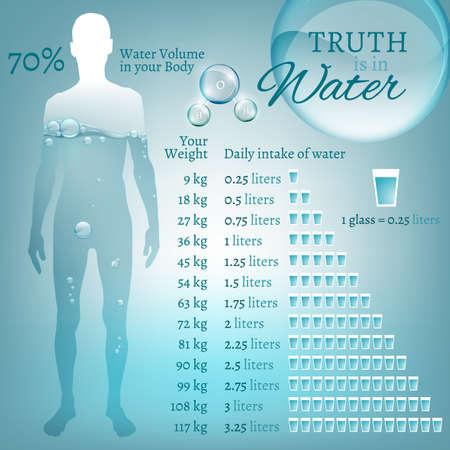 cuerpo entero: El agua es la fuerza motriz de toda la naturaleza. La ilustración de la infografía bio con la molécula de agua en estilo transparente. Ecología y el concepto de la bioquímica. Bebe mas agua! Vector imagen.