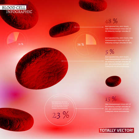 biochemistry: The illustration of bio infographics with blood cells in beautiful realistic style. Medical industry, biotechnology and biochemistry concept. Totally vector image for scientific medical designs.