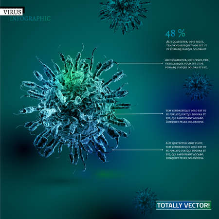 bacteria cell: The illustration of bio infographics with rotavirus in beautiful realistic style. Ecology, biotechnology and biochemistry concept. Totally vector scalable image for scientific designs. Illustration
