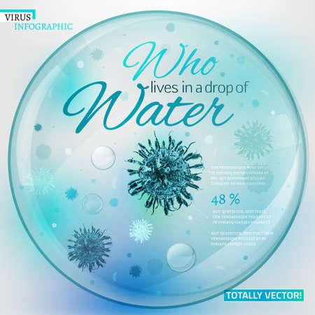 water molecule: La ilustraci�n de la infograf�a bio con rotavirus en estilo realista hermoso. Ecolog�a, la biotecnolog�a y el concepto de la bioqu�mica. Totalmente imagen vectorial escalable para dise�os cient�ficos. Vectores