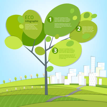 Vector illustration of abstract ecological road landscape with green fields and white cityscape. Ideal for poster, brochure, print and leaflet design. Go green concept. Ilustração