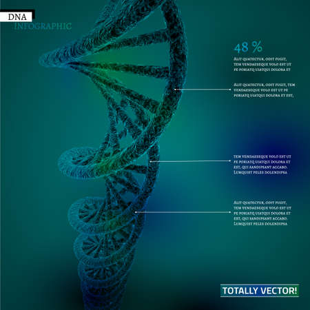 The illustration of bio infographics with DNA in beautiful realistic style. Ecology, biotechnology and biochemistry concept. Totally vector scalable image for scientific designs. Illustration