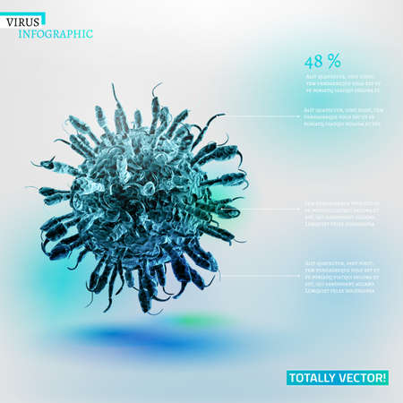 The illustration of bio infographics with rotavirus in beautiful realistic style. Ecology, biotechnology and biochemistry concept. Totally vector scalable image for scientific designs. Ilustração