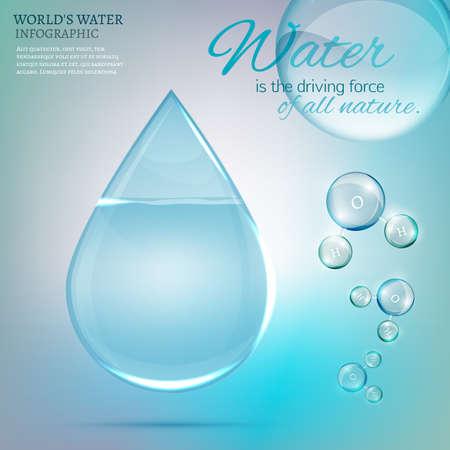 Ilustracja z pięknym kropli wody, cząsteczki wody i wzmianka na temat oszczędzania wody. Vector obraz. Przejrzysta koncepcja naukowa w jasnych odcieniach błękitu. Ilustracje wektorowe