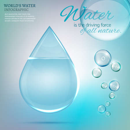 The illustration of beautiful water drop, water molecules and citation about water saving. Vector image. Transparent scientific concept in light blue tones. Ilustração