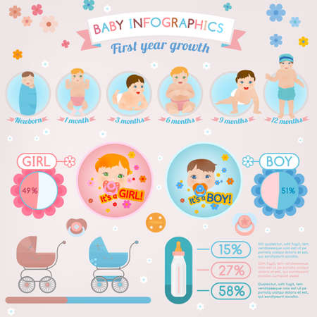 early pregnancy: Vector illustration of beautiful child growth infographics from one to twelve months. Pink and blue child care graphic objects in cartoonish style stroller, dummy, cam, milk bottle Illustration