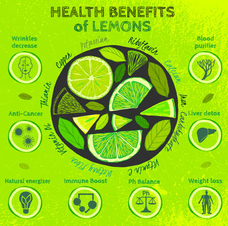 Graphic vector illustration of  beautiful hand drawn infographics with fresh lemons health benefits on a textured background in fresh and juicy style. Fresh juice for healthy life. Handmade concept.
