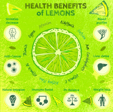 dietary fiber: Graphic vector illustration of  beautiful hand drawn infographics with fresh lemons health benefits on a textured background in fresh and juicy style. Fresh juice for healthy life. Handmade concept.