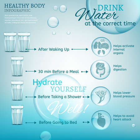 Water is the driving force of all nature. Vector illustration of bio infographics with human body organs icons in transparent style. Medicine and biochemistry concept. Drink water at the correct time Иллюстрация