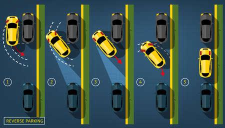 Grafische illustratie van een bovenaanzicht auto achteruit inparkeren regeling