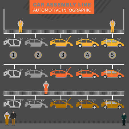 manufacturing: Info graphic of a car assembly line