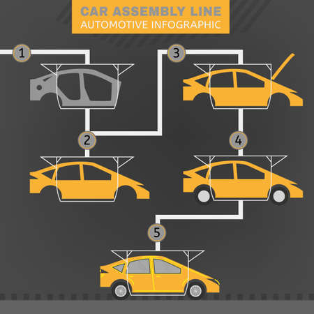 assembly line: Info graphic of a car assembly line