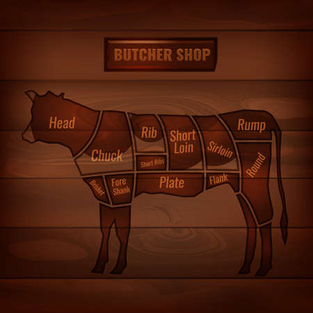 market bottom: Beautiful vector of a beef cut scheme in retro style. Butcher shop creative concept on a wooden texture with meat parts signs. Useful for poster, advertising and shop window design. Illustration