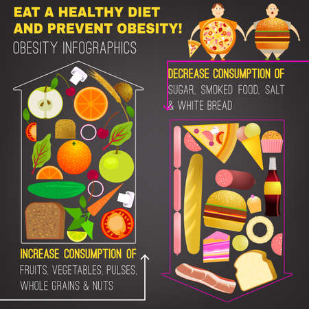 obesity: Vector illustration of healthy diet for the overweight man in the You are what you eat concept. Editable image useful in obesity placard, poster, infographics and brochure design in cartoonish style.