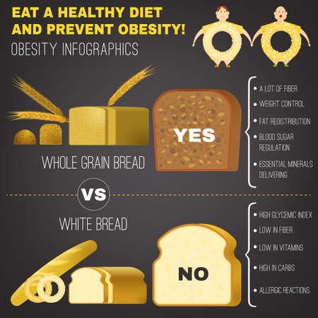 obesidad: Ilustración vectorial de dieta saludable para el hombre con sobrepeso en el Usted es lo que come concepto. Imagen editable útil en el cartel de la obesidad, el cartel, la infografía y el diseño del folleto en el estilo de dibujos animados.