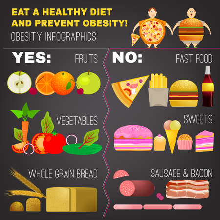 to the diet: Vector illustration of healthy diet for the overweight man in the You are what you eat concept. Editable image useful in obesity placard, poster, infographics and brochure design in cartoonish style.