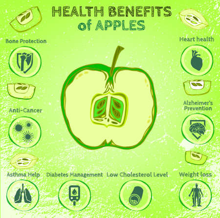 Graphic vector illustration of  beautiful hand drawn infographics with fresh apple health benefits on a textured background in fresh and juicy style. Fresh fruits for healthy life. Handmade concept. Ilustração