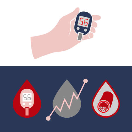 glucometer: diabetic set. Blood testing flat icons. Medical editable illustration in gray, violet, red, blue and white colors isolated on white background. Illustration