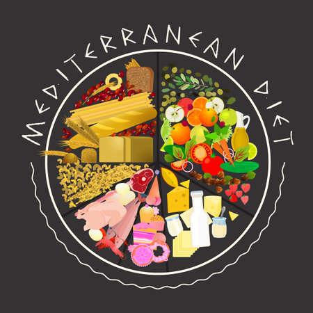 Mooi beeld Vector mediterrane dieet in een moderne authentieke stijl op een donkere grijze achtergrond. Nuttig grafiek voor het gezonde leven.