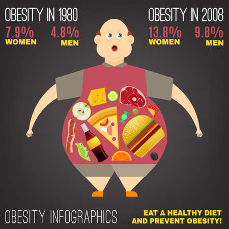 insides: Obesity growth concept. Overweight man with lots of junk food in his insides in trendy flat style on a dark gray background. editable illustration.