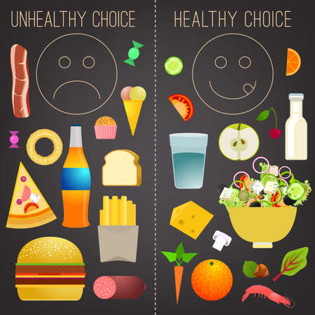 unhealthy diet: Healthy food infographics. Graphic creative concept. editable illustration in bright colors on a dark grey background. Obesity poster template. Your healthy choice Illustration