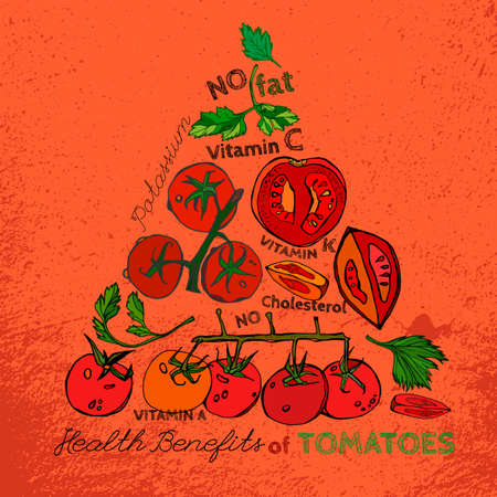 hale: Health benefits of ripe tomatoes. Medicine creative poster in style on a textured background. illustration made in orange, black, red and green colors.