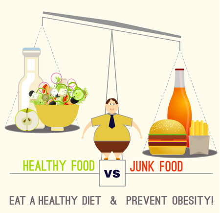 healthier: Proper nutrition concept. Comparison of unhealthy and healthier choices. Editable vector image in modern flat style on a light beige background. Eat a healthy diet and prevent obesity.