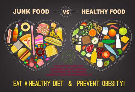 Gezonde voeding infographics. Grafisch creatief concept. Vector bewerkbare illustratie in felle kleuren op een donker grijze achtergrond. Sjabloon voor overgewicht poster. Eet een gezond dieet en voorkom obesitas