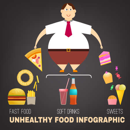 blimp: Obesity concept. Overweight man with lots of junk food around in trendy flat style on a dark gray background. Vector editable illustration.