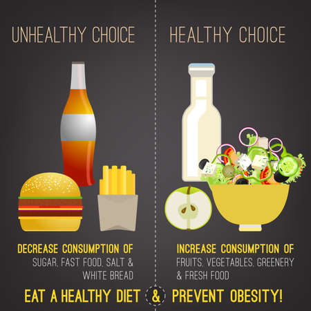 healthier: Proper nutrition concept. Comparison of unhealthy and healthier choices. Editable vector image in modern flat style on a dark gray background. Eat a healthy diet and prevent obesity.