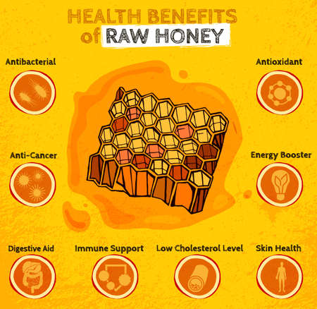 honeyed: Health benefits of honey. Nutritional and medicinal value. Hand drawn image in yellow, orange and brown colors.