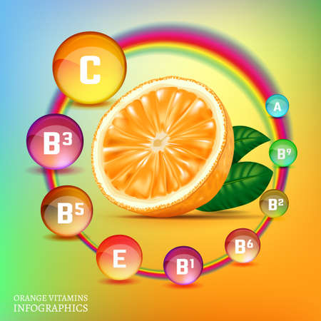 rich in vitamins: Orange vitamins infographic with a fresh fruit and colourful pills on a colourful background. Beautiful vector illustration with useful nutrition facts. Oranges are rich source of vitamin. Stock Photo