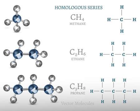 methane: Propane Ethane Methane