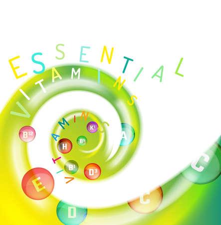 ビタミン複雑な旋回