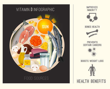 Vitamin D in Food Stock Photo