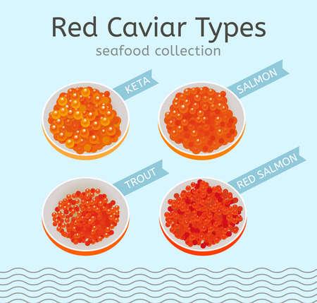 Red Caviar Types Illustration