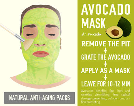 antiaging: Anti-Aging Face Pack
