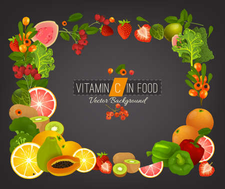 ascorbic: Vitamin C Background